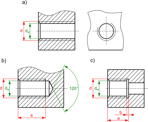 Przykłady gwintów wewnętrznych.