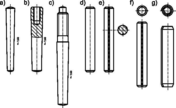 Podstawowe typy kołków