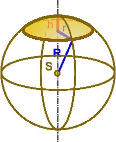 Ilustracja czaszy kuli