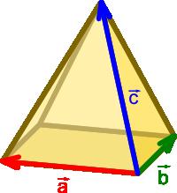 Ostrosłup o podstawie równoległoboku zbudowany za pomocą trzech wektorów: a, b i c