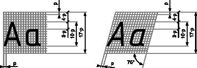 Opis wymiarów pisma technicznego prostego i pochyłego w zależności od podziałki <b>p</b> dla pisma typu <b>B</b>.