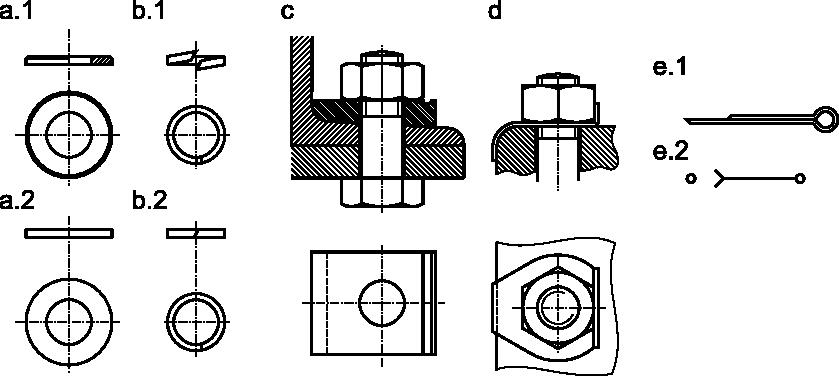 Przykłady znormalizowanych podkładek i zawleczki