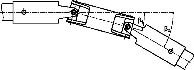 Przykład podwójnego sprzęgła Cardana.