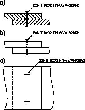 Połączenia nitowane w uproszczeniu