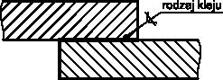 Przykład oznaczenia połączenia sklejanego.