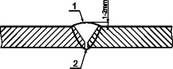 Opis elementów połączenia spawanego: 1) lico spoiny; 2) grań spoiny.