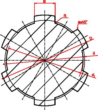 Zarys wielowypustu osiowanego na średnicy zewnętrznej (oznaczane literą <b>D</b>)