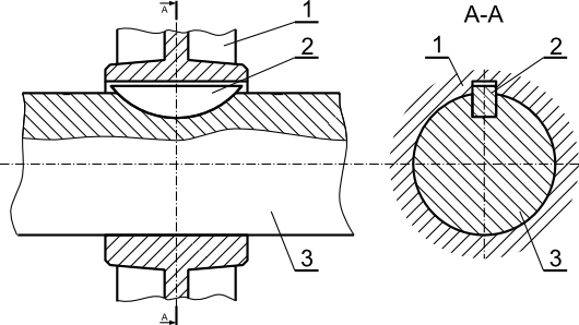 Ilustracja połączenia wpustowego czółenkowego
