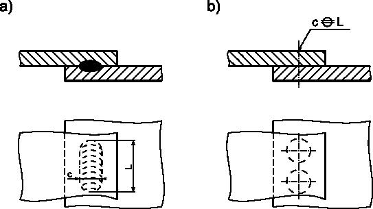 Przykłady rysunku połączenia zgrzewanego liniowego.