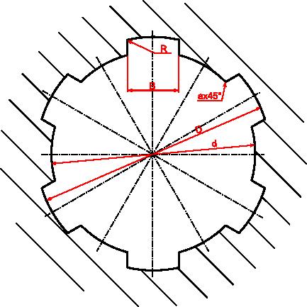 Połączenie wielowypustowe - przekrój przez otwór wielowypustu.