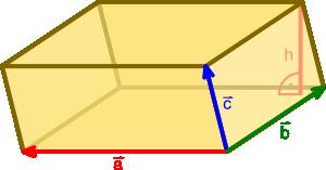 Ilustracja równoległościanu.