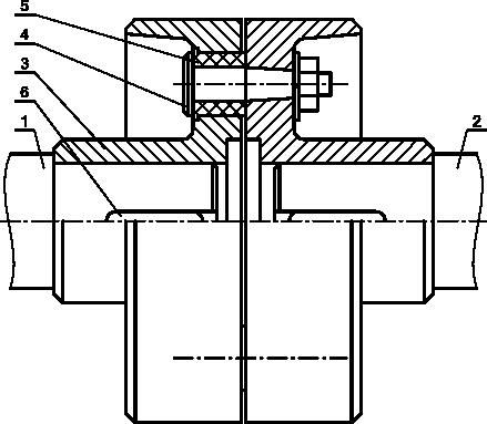 Budowa sprzęgła tarczowego palcowego