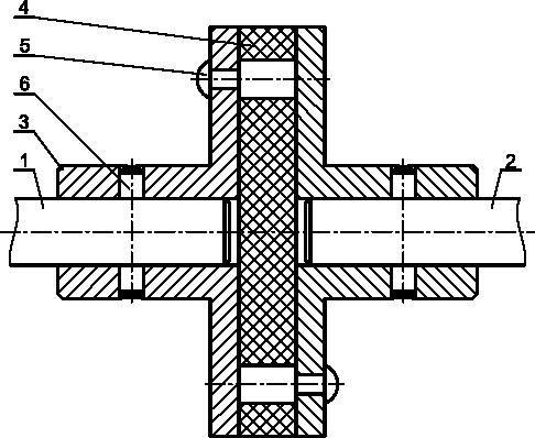 Budowa sprzęgła tarczowego gumowego