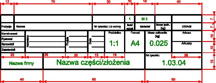 Rysunek uproszczony tabliczki wymiarowej rysunku technicznego na <b>czerwono</b> naniesiono wymiary; na <b>zielono</b> naniesiono przykładowe wpisy lub objaśnienia.