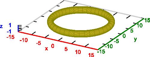 Wykres torusa uzyskany w programie wxMaxima