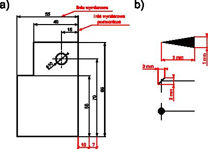 Opis podstawowych: <b>a)</b> odstępów i nazewnictwa linii stosowanych przy wymiarowaniu; <b>b)</b> wymiarów grotów i ich zamienników.