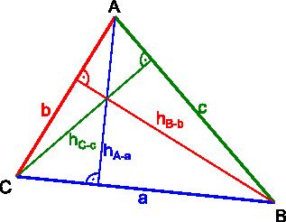 trójkąt z oznaczeniami wysokości