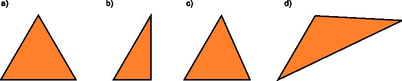 Różne typy trójkątów